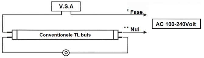 Extreem Vossloh 508185 - voorschakelapparaat 36w ln36.13.. €6,68 (incl. btw) CD33